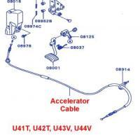 Mitsubishi Minicab Accelerator Cable U41T, U42T, U43V, U44V