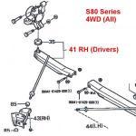 S83_A_Arms_RH_0001.jpg